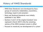 history of hmis standards