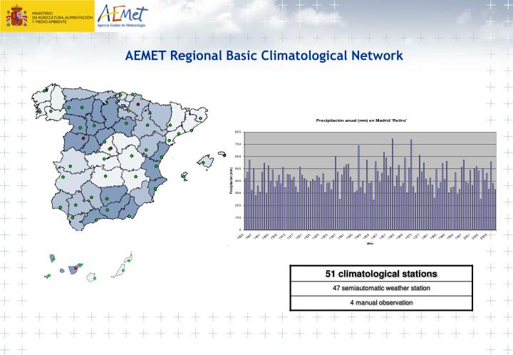 AEMET Regional Basic Climatological Network