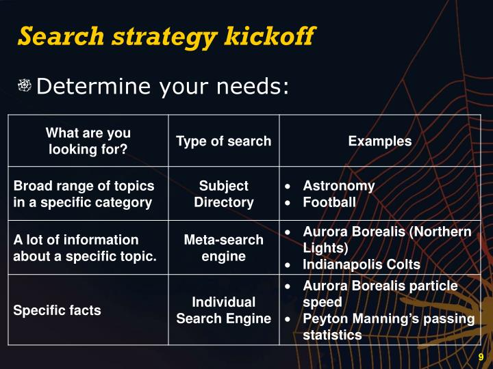 Search strategy kickoff