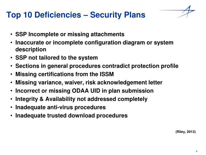 Top 10 Deficiencies – Security Plans