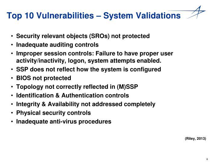 Top 10 Vulnerabilities – System Validations