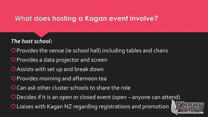 What does hosting a Kagan event involve?