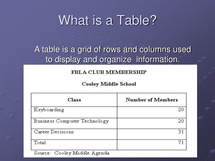 What is a table
