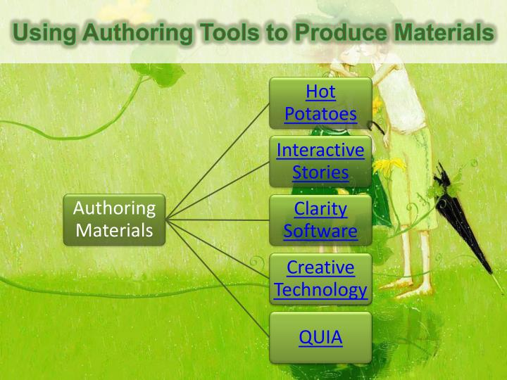 Using Authoring Tools to Produce Materials
