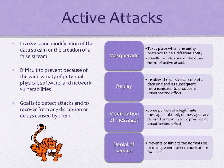 Active Attacks