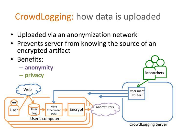 CrowdLogging