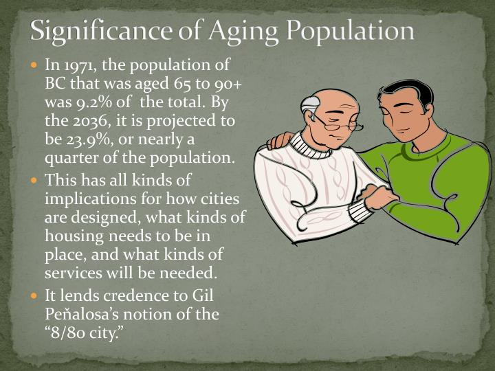 Significance of Aging Population