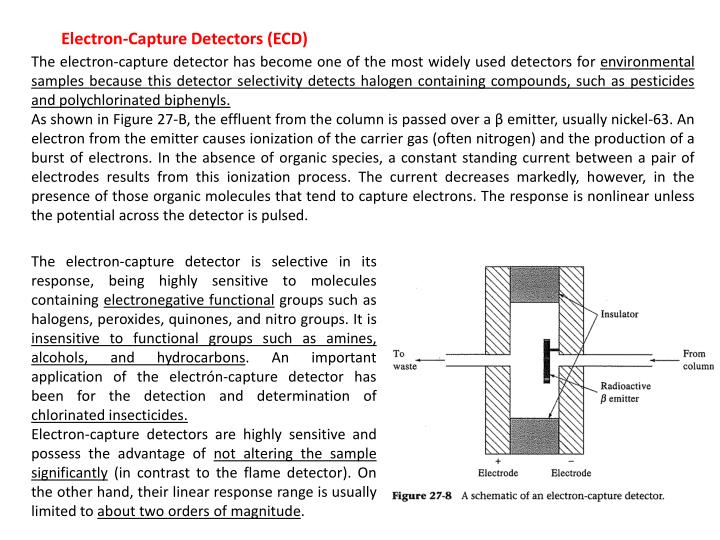 Electron-Capture Detectors (ECD)