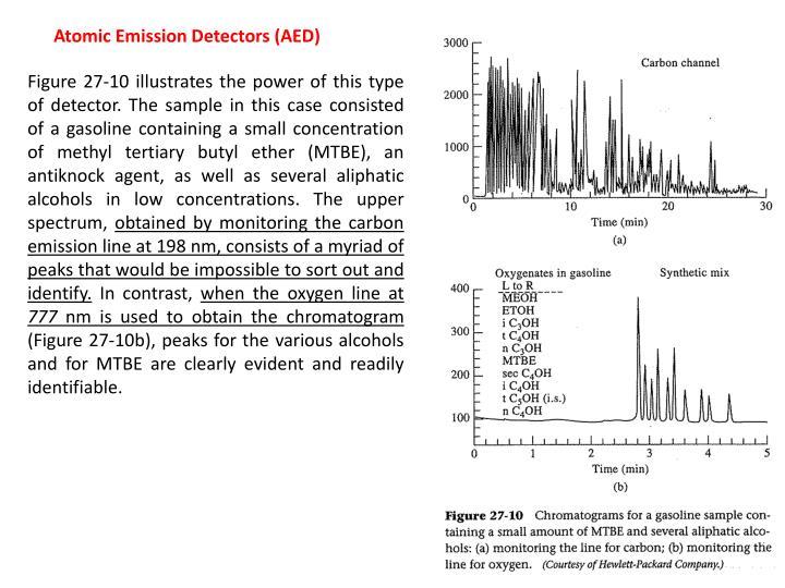 Atomic Emission Detectors (AED)