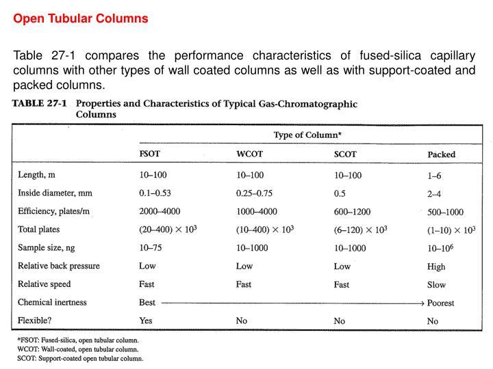 Open Tubular Columns