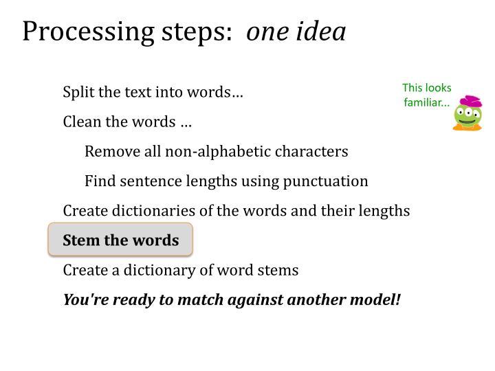 Processing steps: