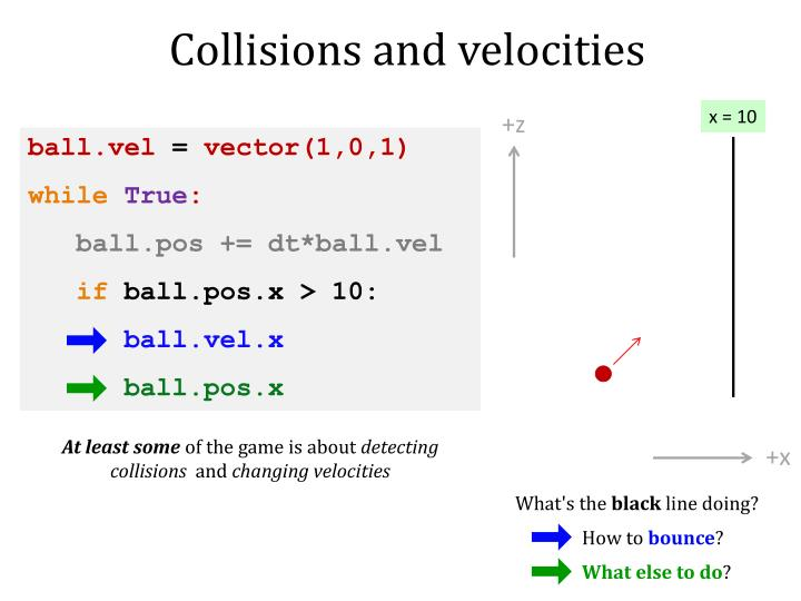 Collisions and velocities