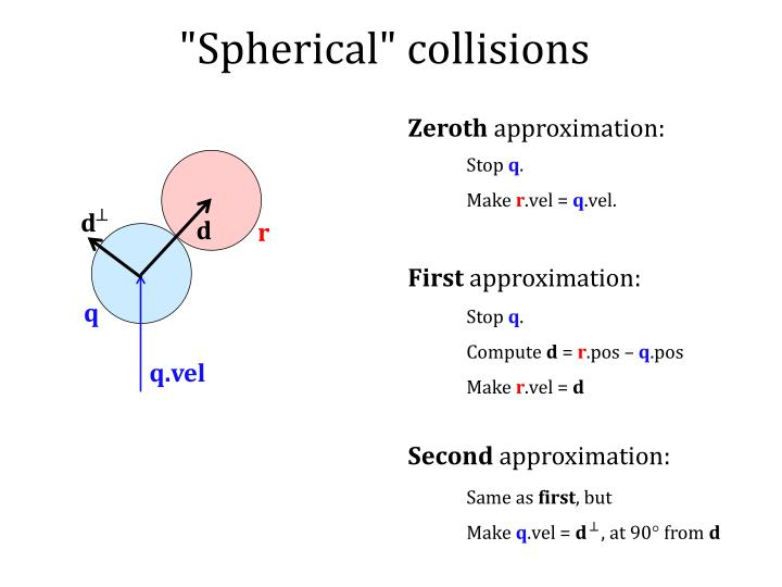 """""""Spherical"""" collisions"""