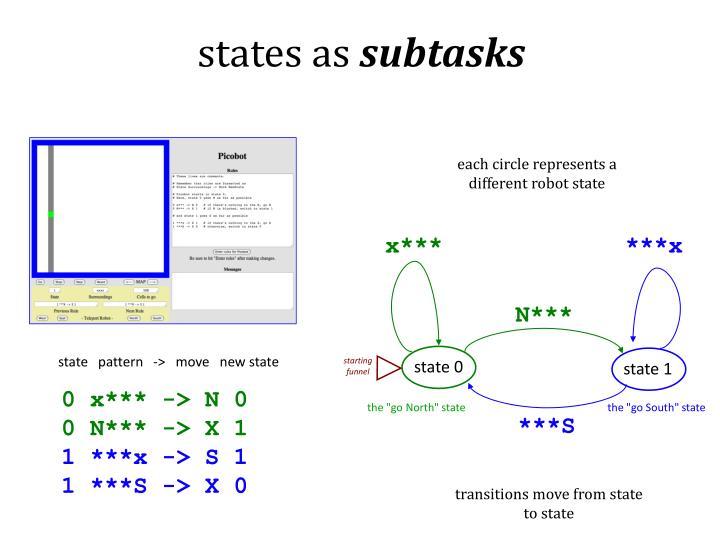 states as