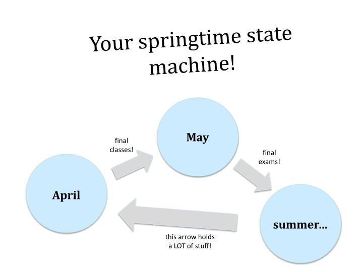 Your springtime state machine!