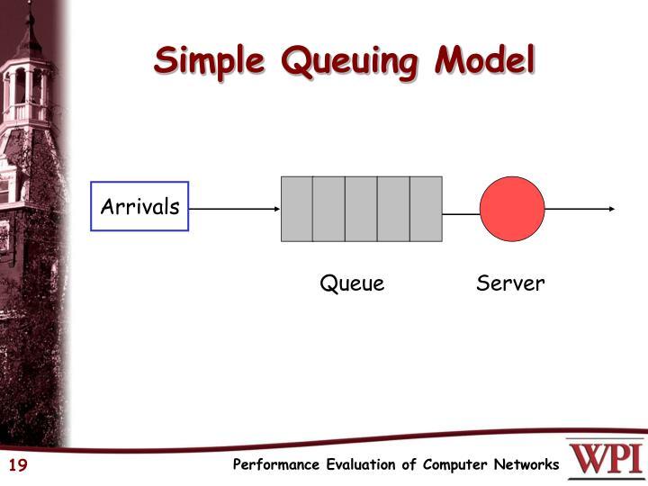 Simple Queuing Model