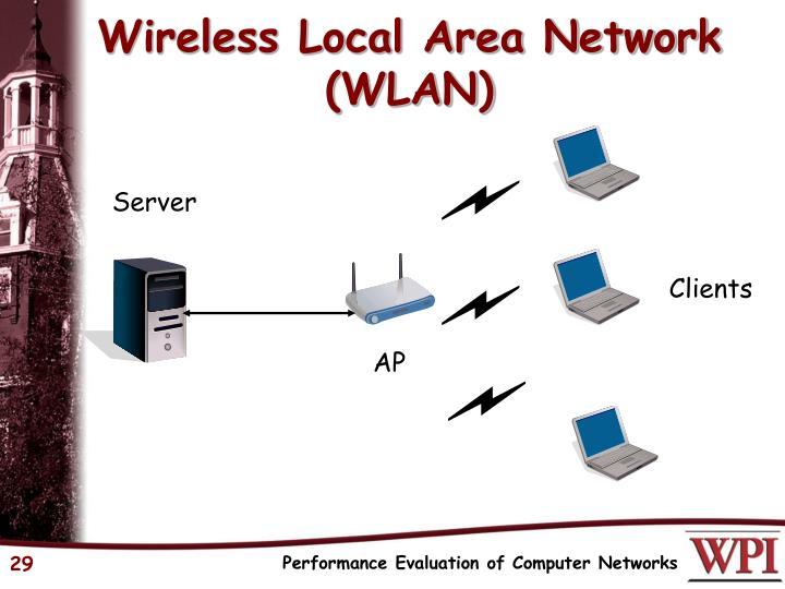 Wireless Local Area Network (WLAN)
