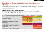 saas best of breed applications are viewed as most effective