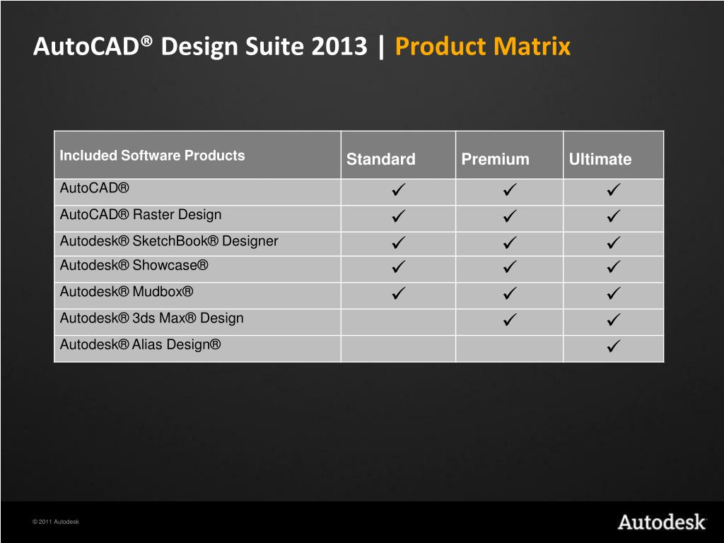 Ppt Autocad Design Suite 2013 Product Matrix Powerpoint Presentation Id 1580045