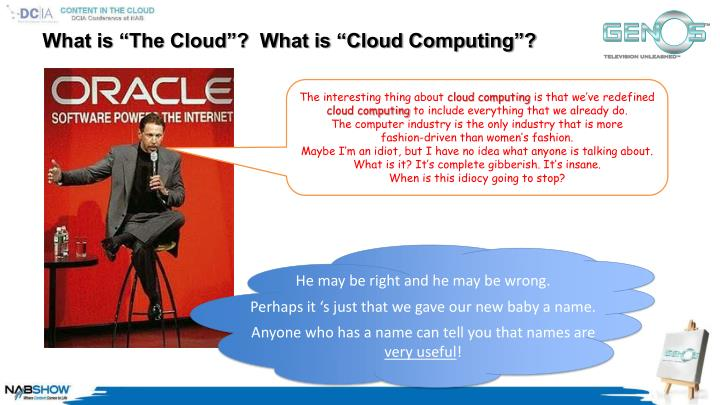 What is the cloud what is cloud computing
