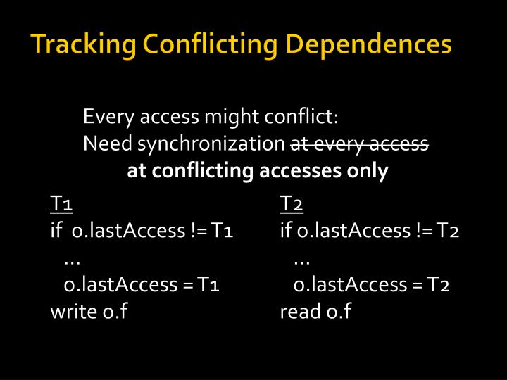 Tracking Conflicting Dependences