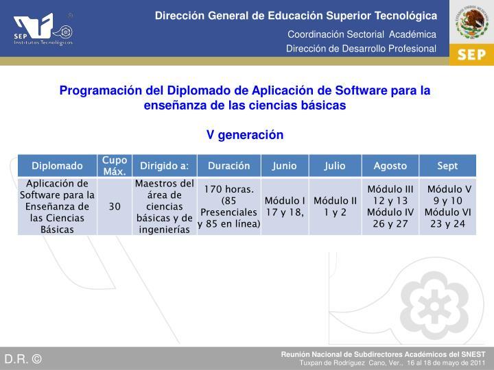 Programación del Diplomado de Aplicación de Software para la enseñanza de las ciencias básicas