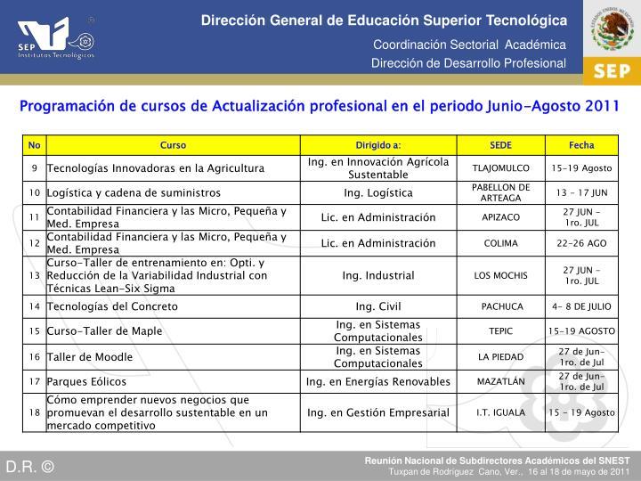 Programación de cursos de Actualización profesional en el periodo Junio-Agosto 2011