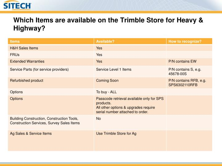 Which Items are available on the Trimble Store for Heavy & Highway?
