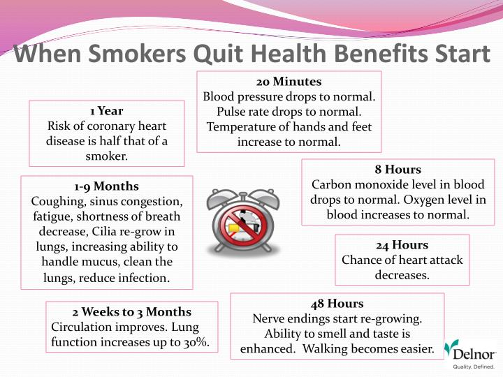 When Smokers Quit Health
