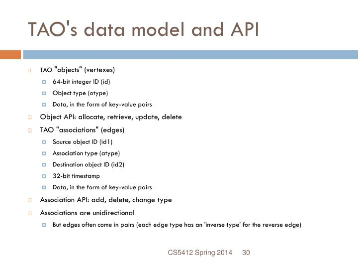 TAO's data model and API