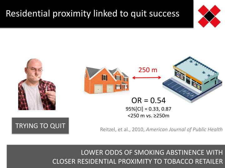 Residential proximity linked to quit success