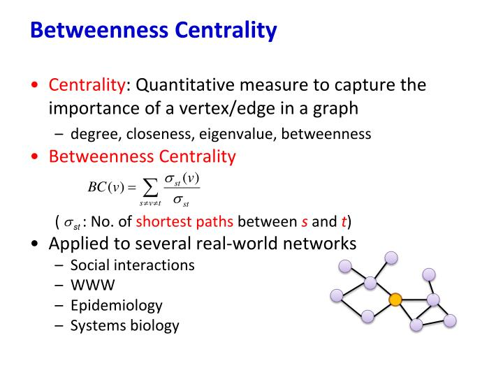 Betweenness