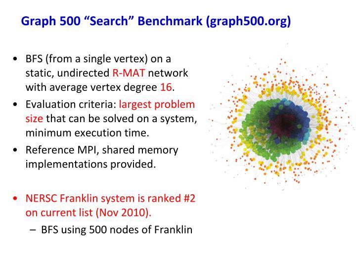 "Graph 500 ""Search"" Benchmark (graph500.org)"