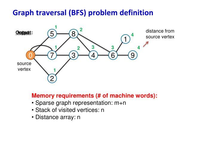 Graph traversal (BFS) problem definition
