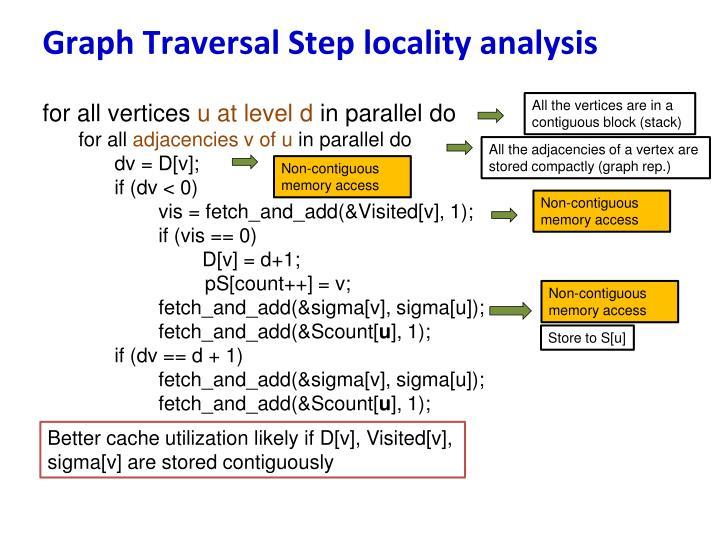 Graph Traversal Step locality analysis