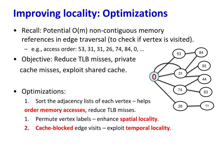 Improving locality: Optimizations