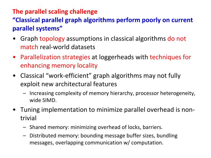 The parallel scaling challenge