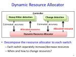 dynamic resource allocator2
