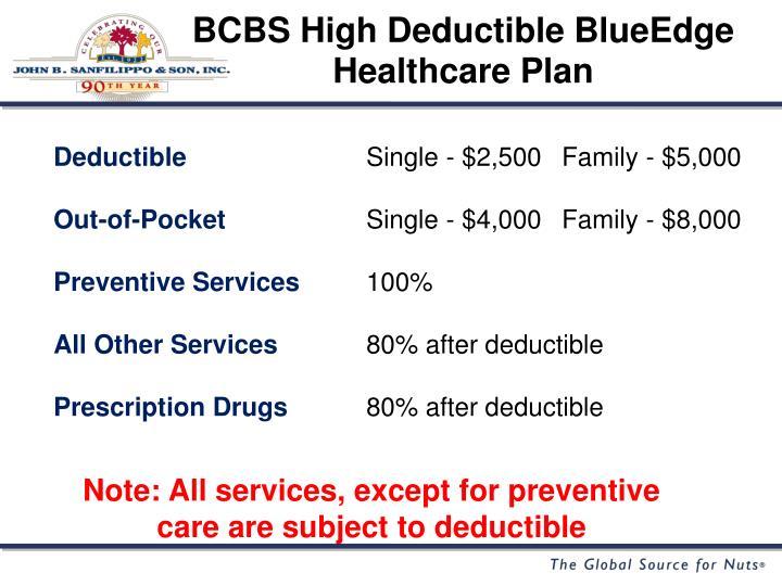 BCBS High Deductible
