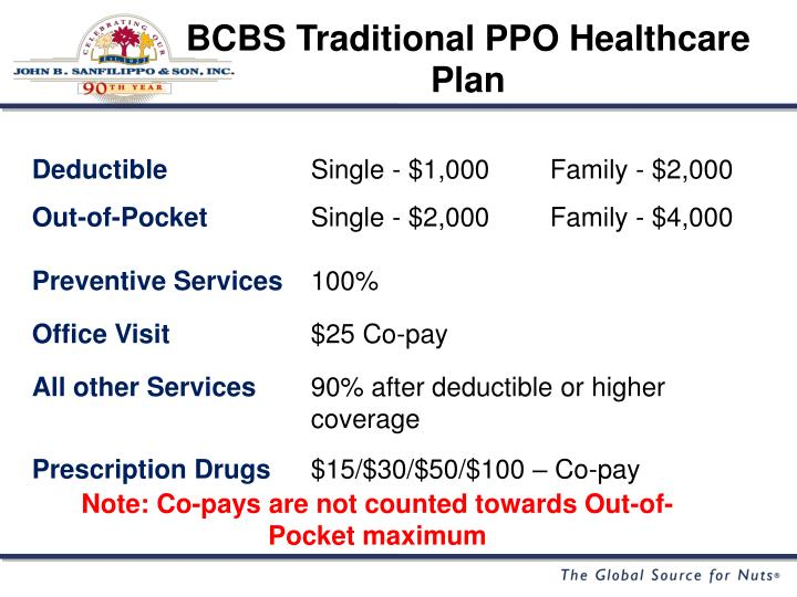 BCBS Traditional PPO Healthcare Plan