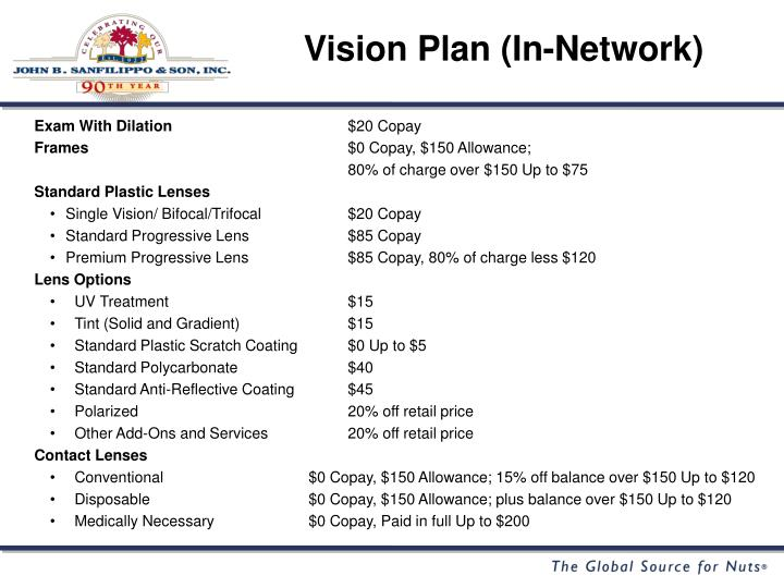Vision Plan (In-Network)