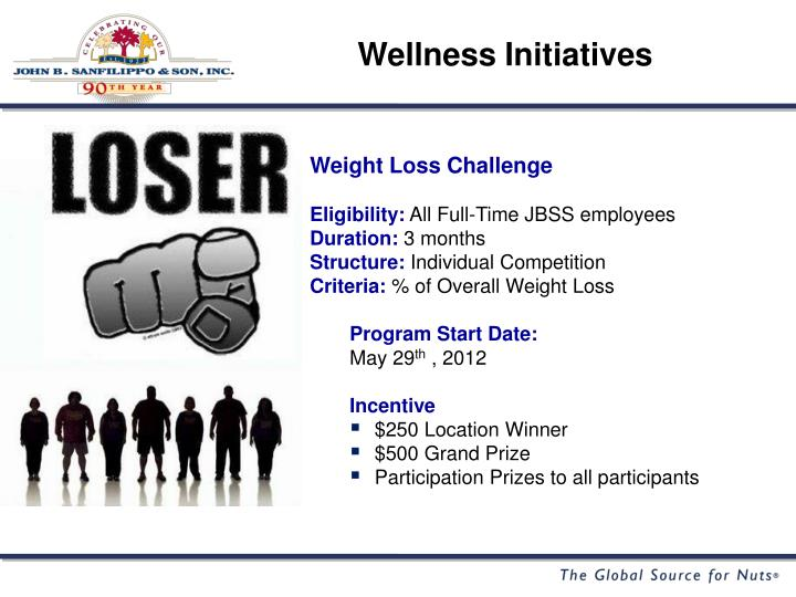 Wellness Initiatives