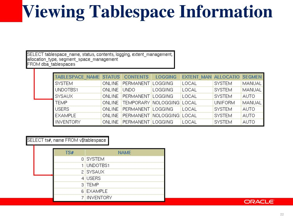 PPT - Lecture 4 ORACLE TABLESPACES PowerPoint Presentation