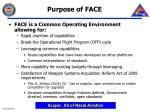 purpose of face