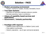 solution face