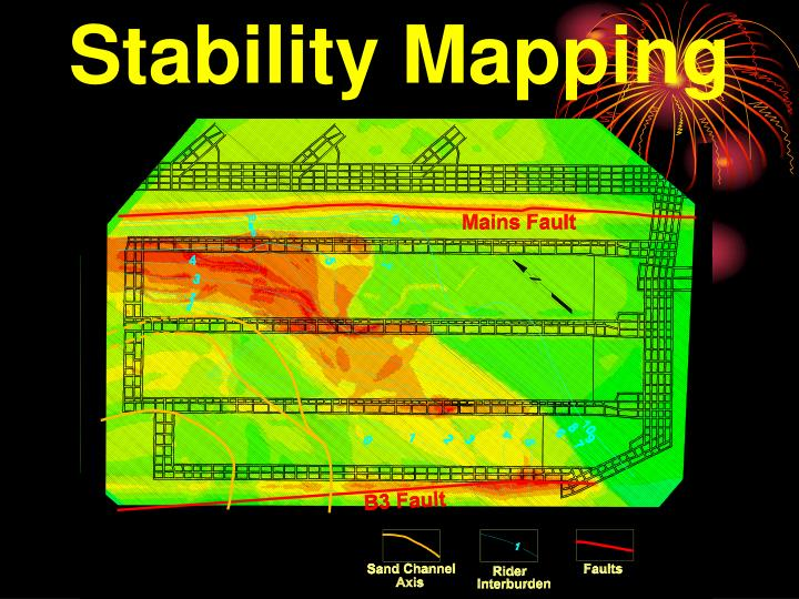 Stability Mapping