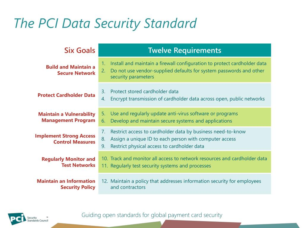 PPT - PCI Security Standards Council Guiding open standards
