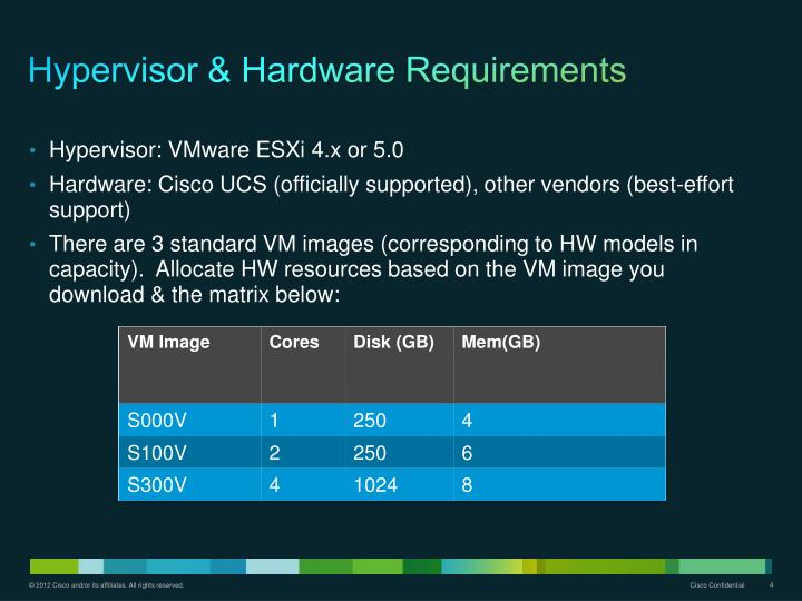 Hypervisor & Hardware Requirements