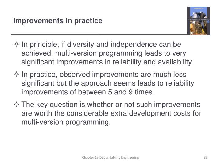 Improvements in practice