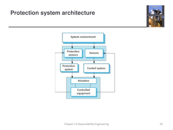 Protection system architecture